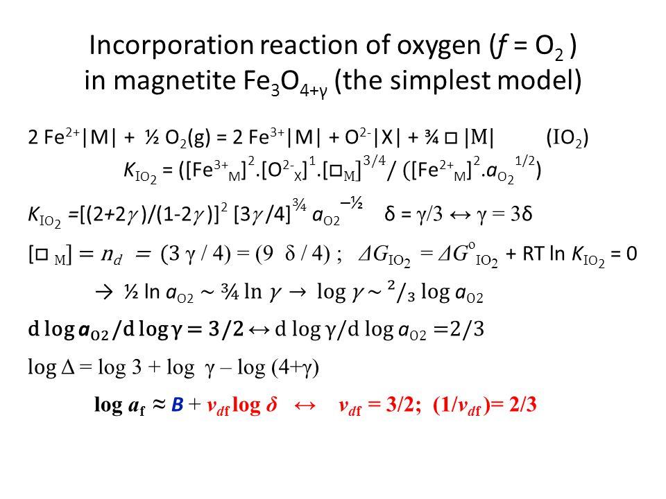 KIO2 = ([Fe3+M]2.[O2-X]1.[□M]3/4/ ([Fe2+M]2.aO21/2)
